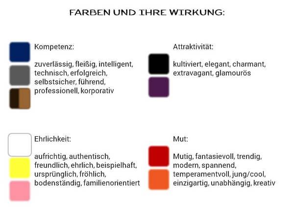 Farben in der Bewerbung - Farben und ihre Wirkung