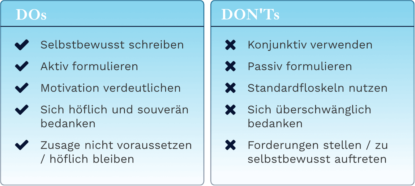 Schlusssatz Dos and Don'ts