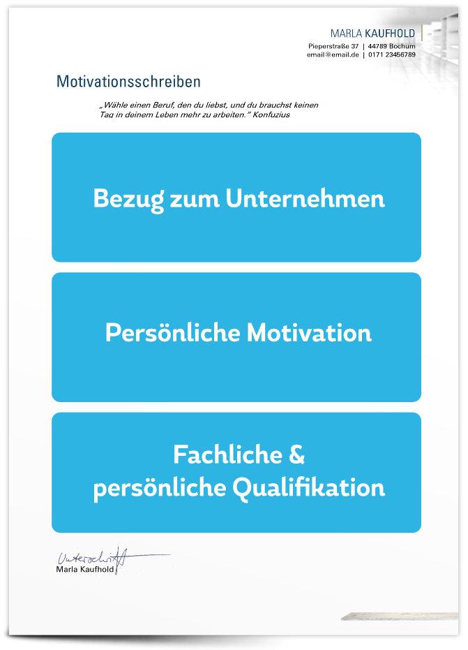 Motivationsschreiben Beispielhafter Aufbau