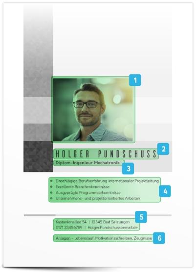 Deckblatt Vorlagen - Inhalte