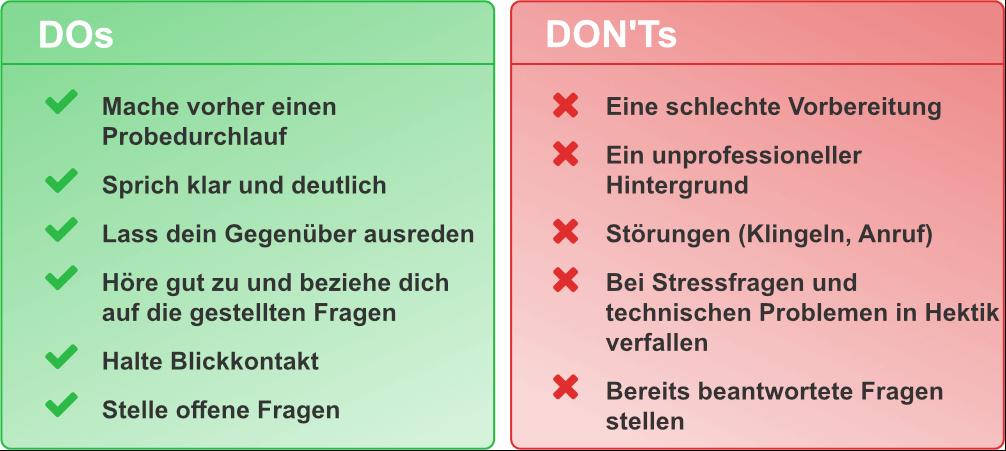 Do's und Don'ts Online-Vorstellungsgespräch