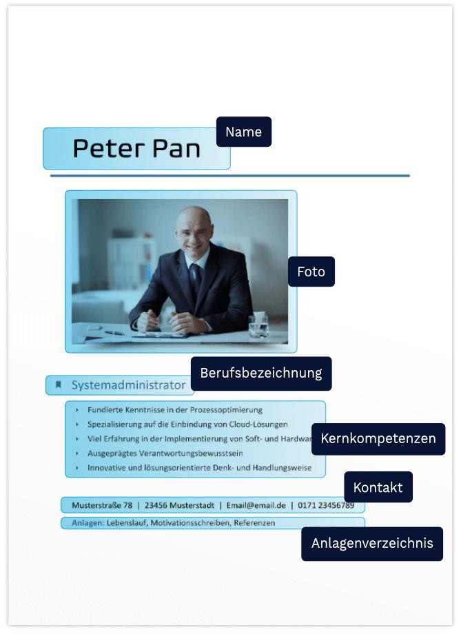 Deckblatt Bewerbung - Inhalte