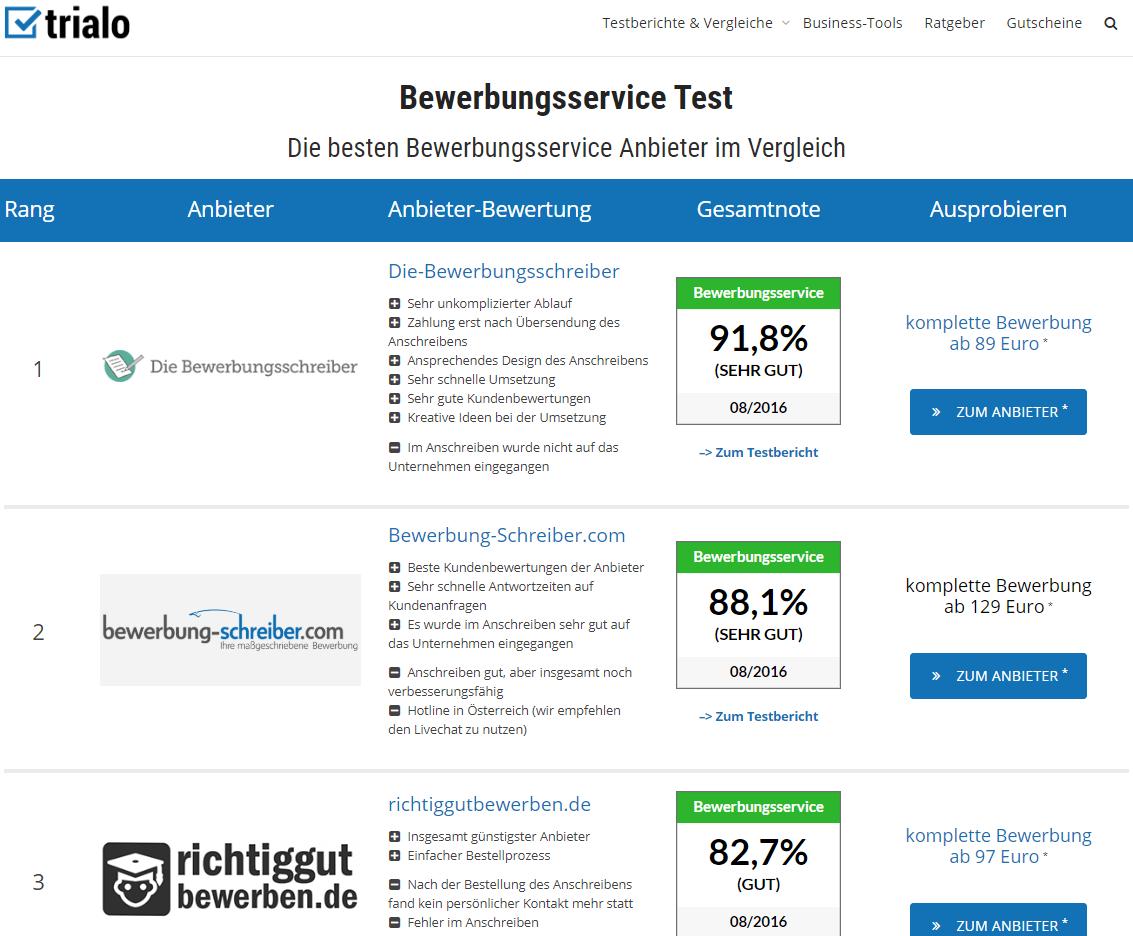 ghostwriter-bewerbungen-test
