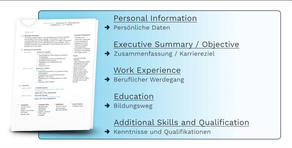 Résumé - Aufbau und Inhalt