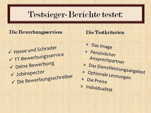 Testsieger-Berichte teste
