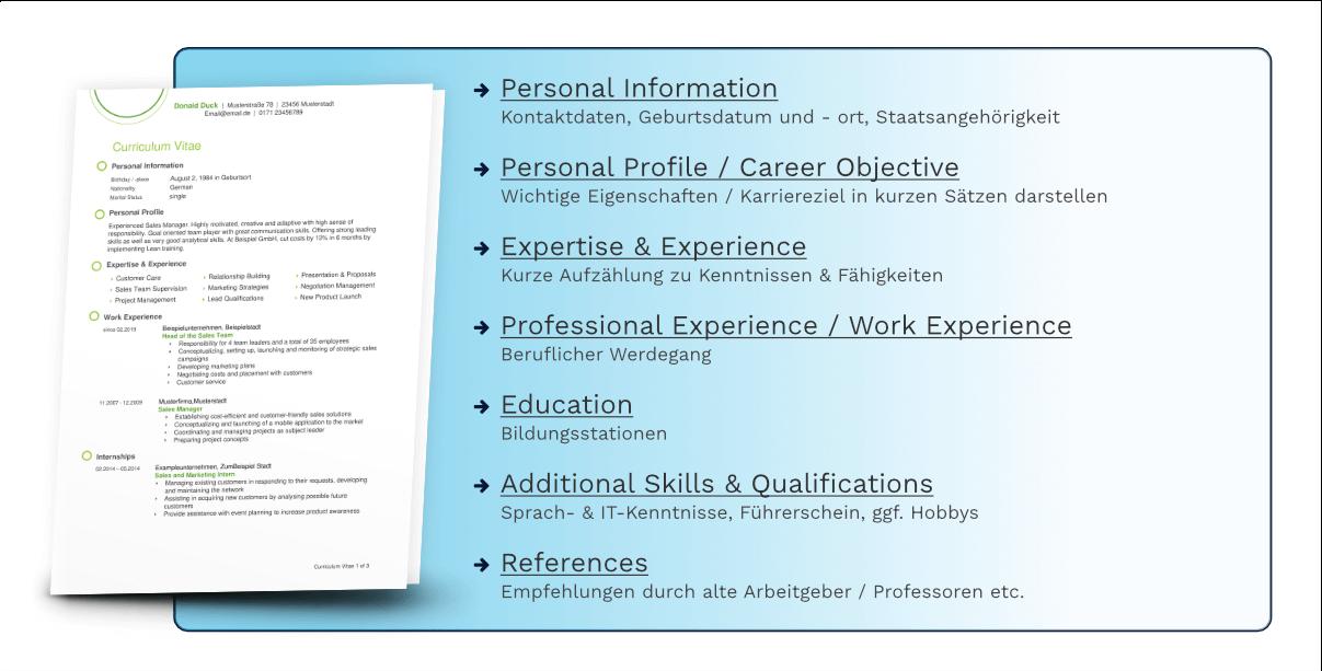 Curriculum Vitae (CV) - Aufbau